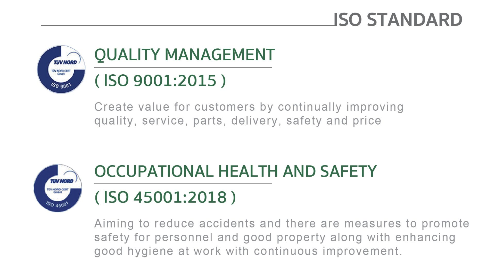 ISO(1)